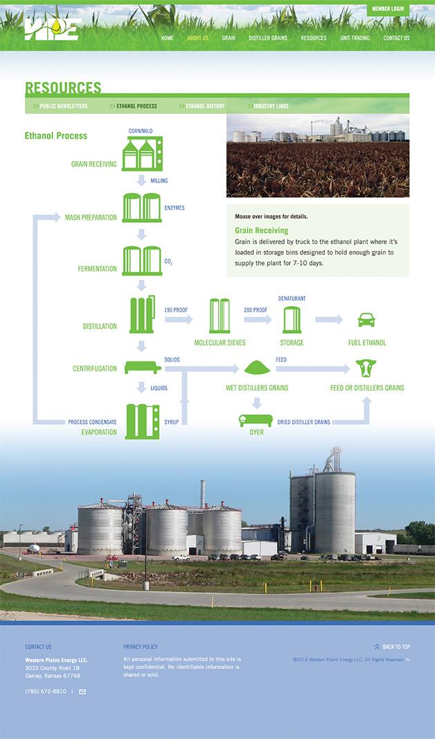 WPE_EthanolProcess.jpg